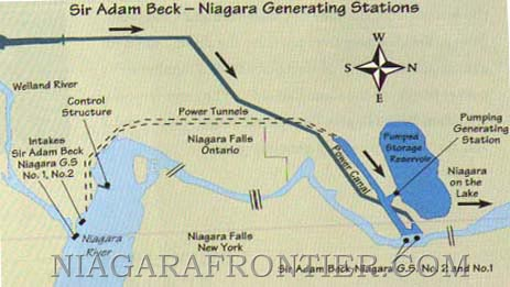 power plant t s diagram power plant one line diagram niagara falls history of power #13